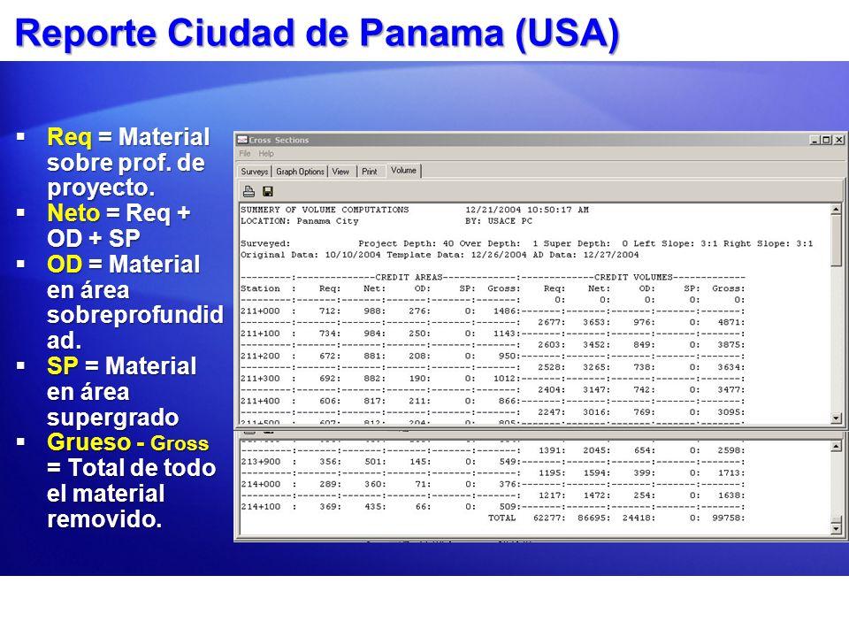 Reporte Ciudad de Panama (USA)
