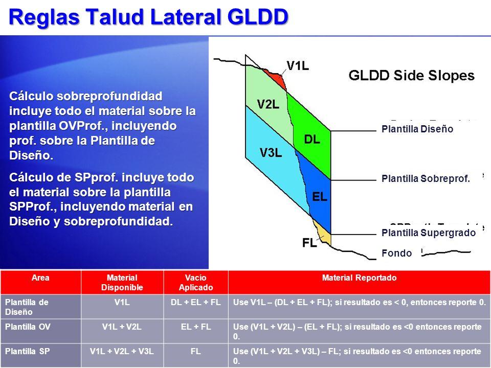 Reglas Talud Lateral GLDD