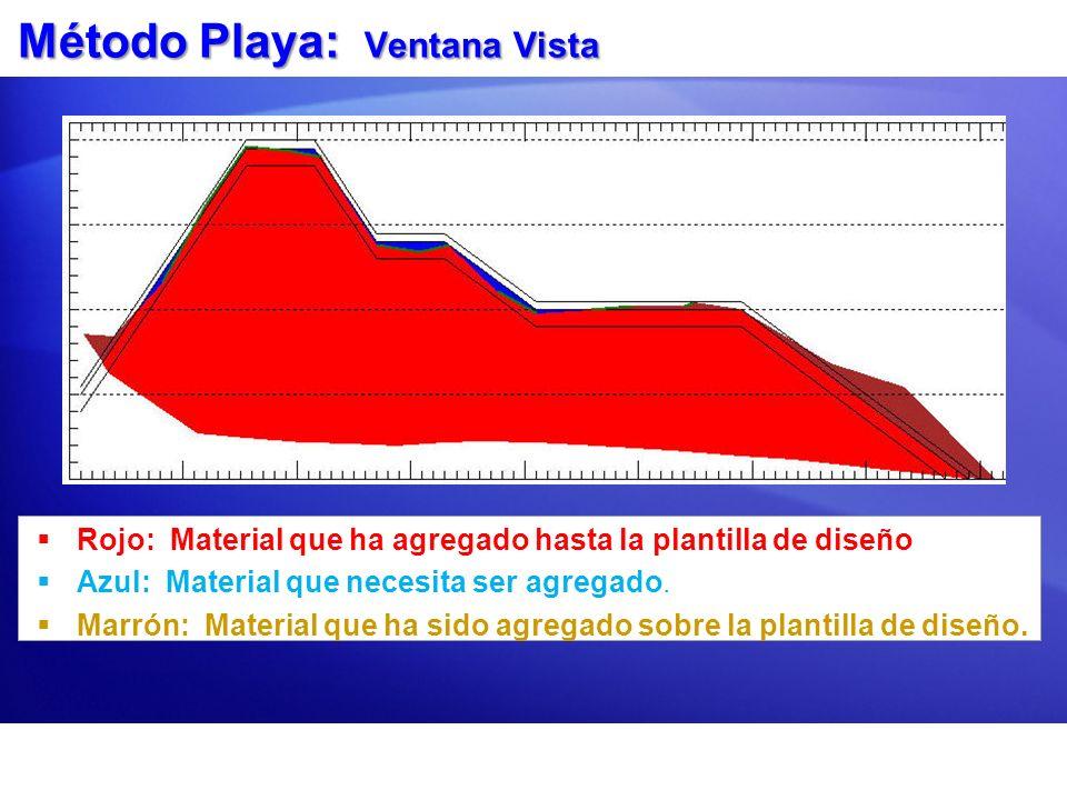 Método Playa: Ventana Vista