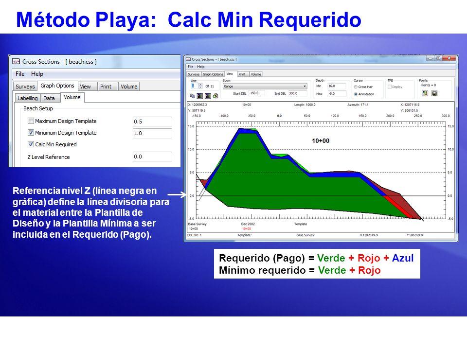 Método Playa: Calc Min Requerido