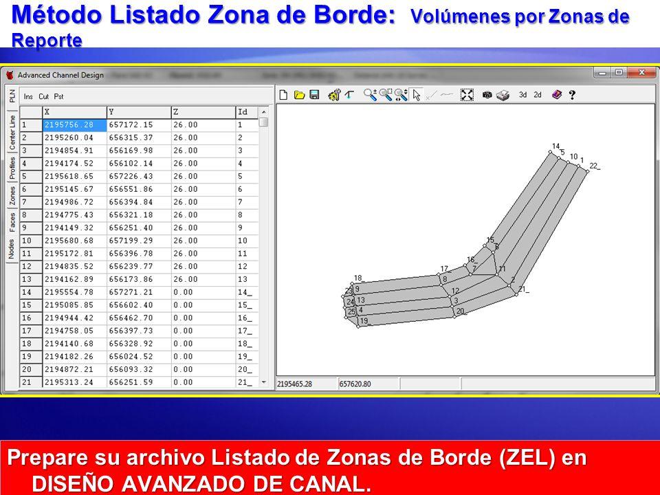 Método Listado Zona de Borde: Volúmenes por Zonas de Reporte