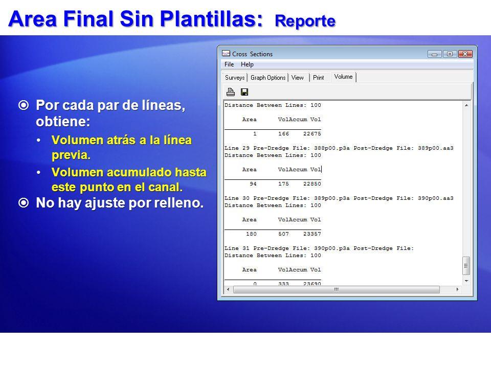 Area Final Sin Plantillas: Reporte