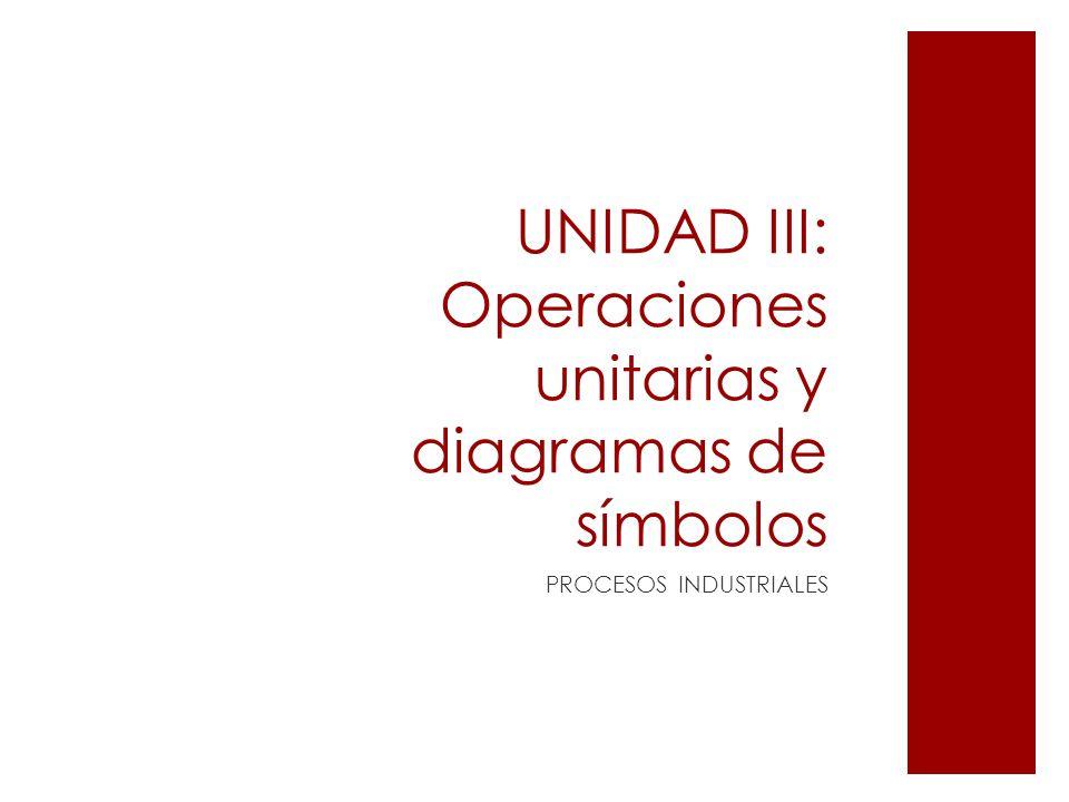 UNIDAD III: Operaciones unitarias y diagramas de símbolos