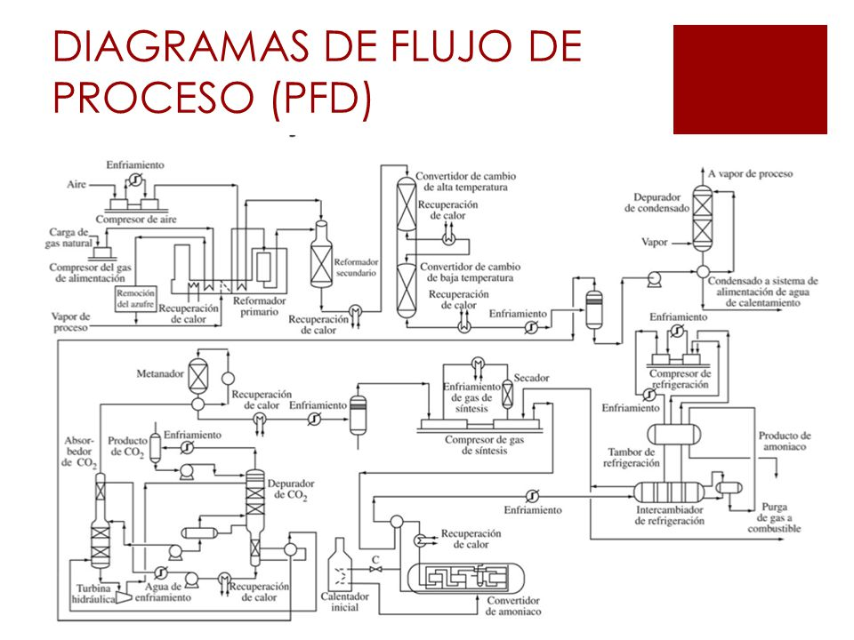 diagrama de flujo de proceso pdf images how to guide and