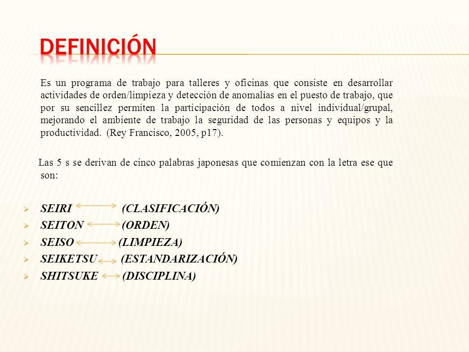 Las 5 s organizaci n y limpieza del puesto de trabajo for Practica de oficina definicion