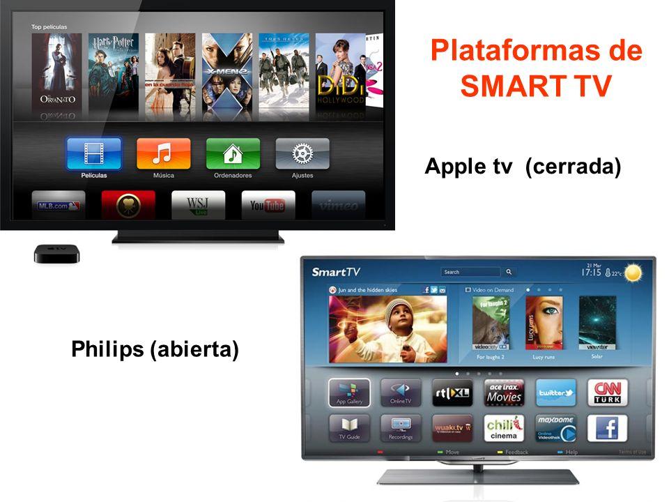 Plataformas de SMART TV