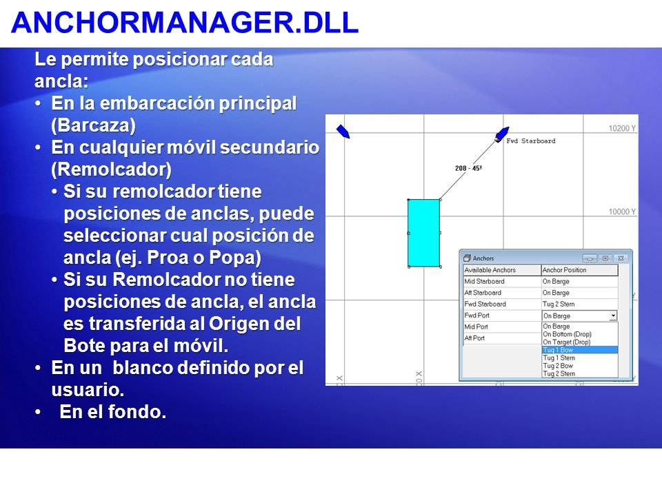 ANCHORMANAGER.DLL Le permite posicionar cada ancla: