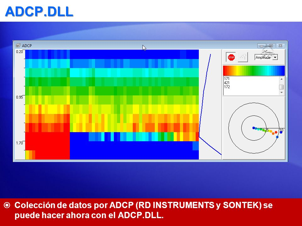 ADCP.DLL Colección de datos por ADCP (RD INSTRUMENTS y SONTEK) se puede hacer ahora con el ADCP.DLL.
