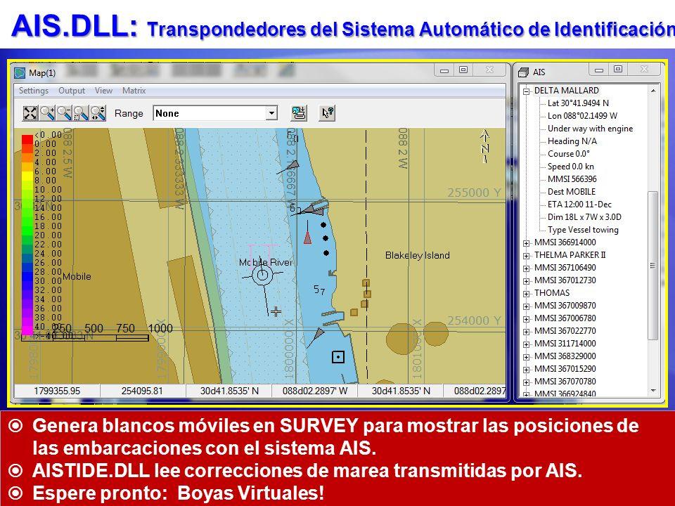 AIS.DLL: Transpondedores del Sistema Automático de Identificación