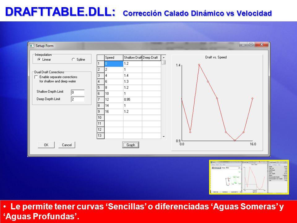 DRAFTTABLE.DLL: Corrección Calado Dinámico vs Velocidad