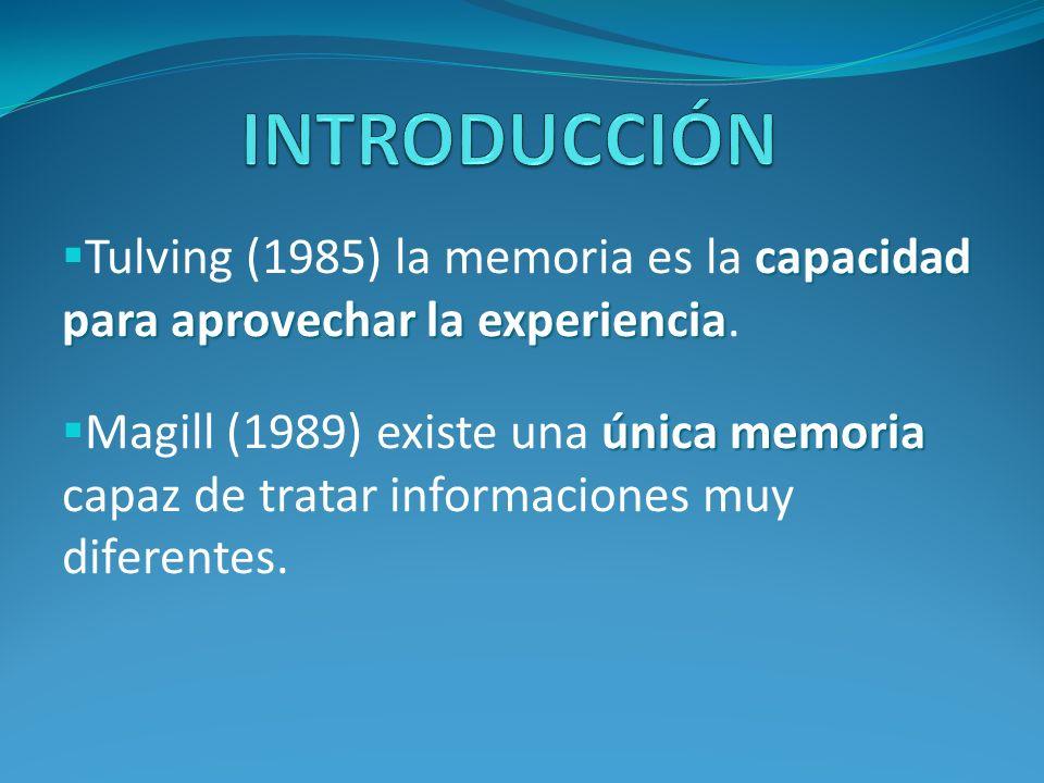 INTRODUCCIÓN Tulving (1985) la memoria es la capacidad para aprovechar la experiencia.