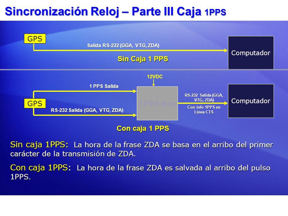 Sincronización Reloj – Parte III Caja 1PPS