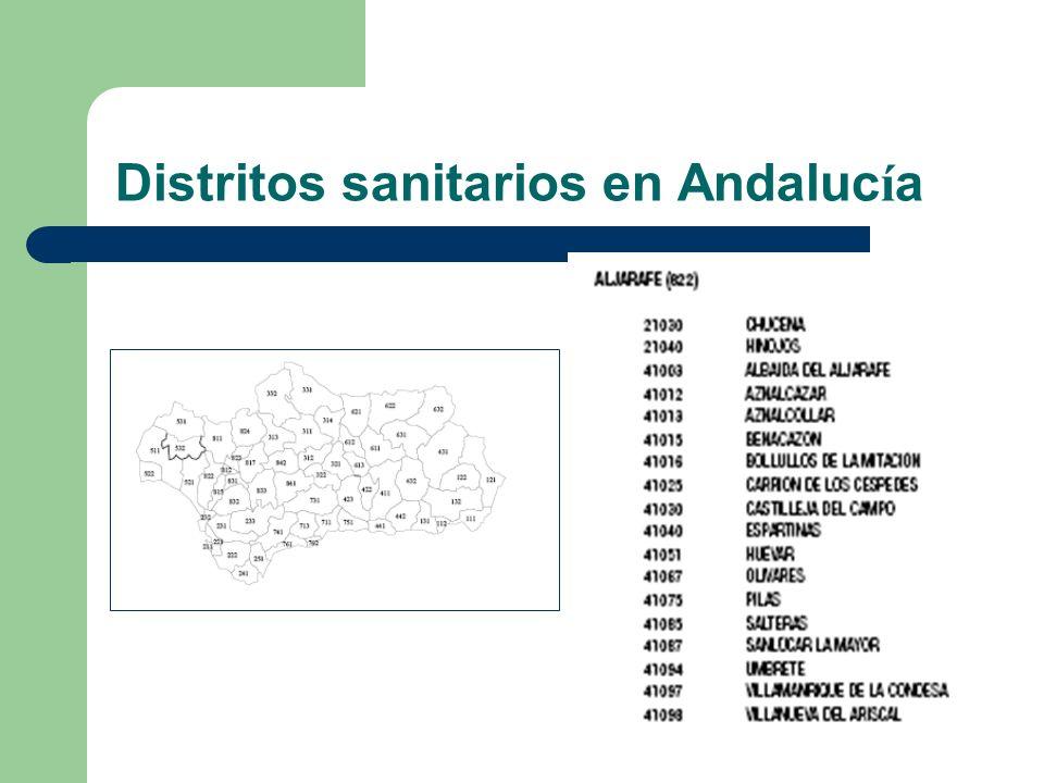 Distritos sanitarios en Andalucía