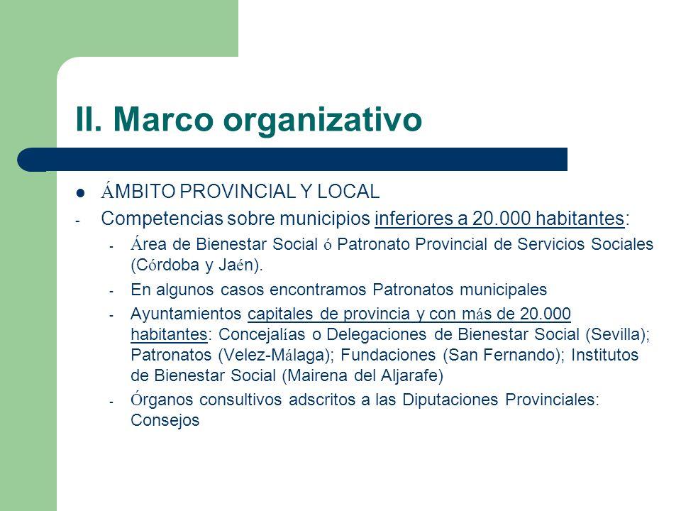II. Marco organizativo ÁMBITO PROVINCIAL Y LOCAL