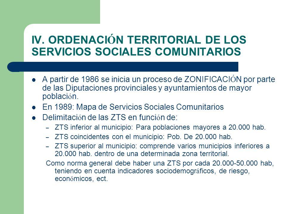 IV. ORDENACIÓN TERRITORIAL DE LOS SERVICIOS SOCIALES COMUNITARIOS