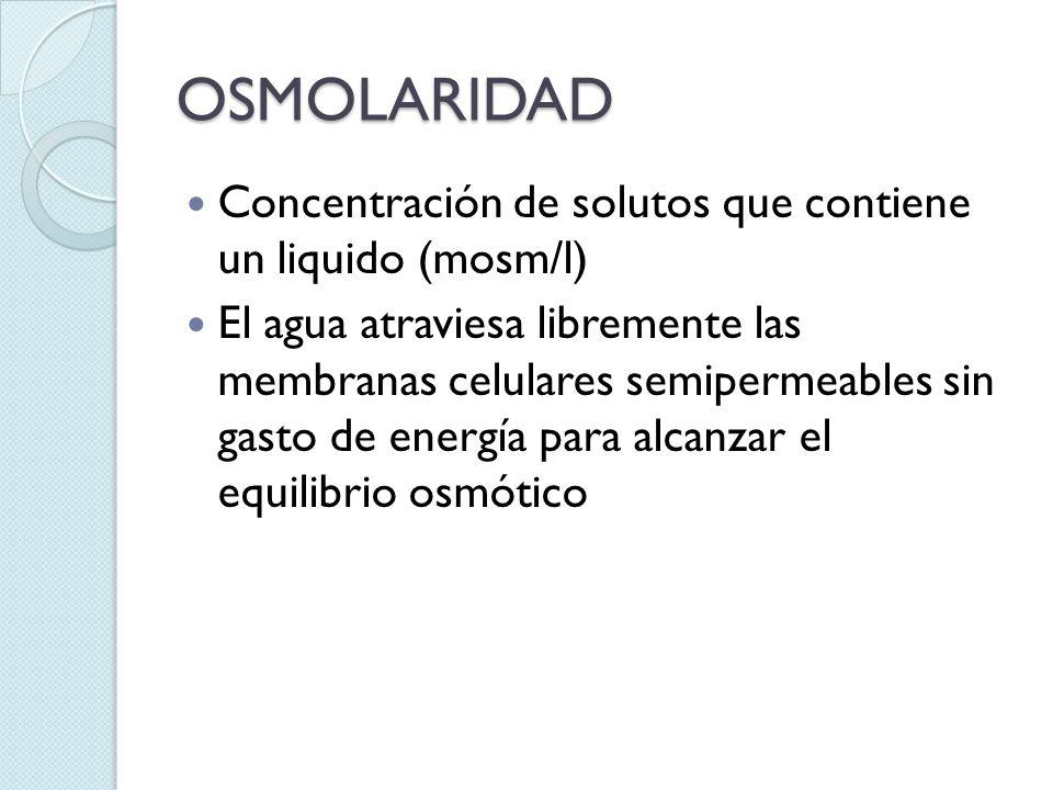 OSMOLARIDAD Concentración de solutos que contiene un liquido (mosm/l)