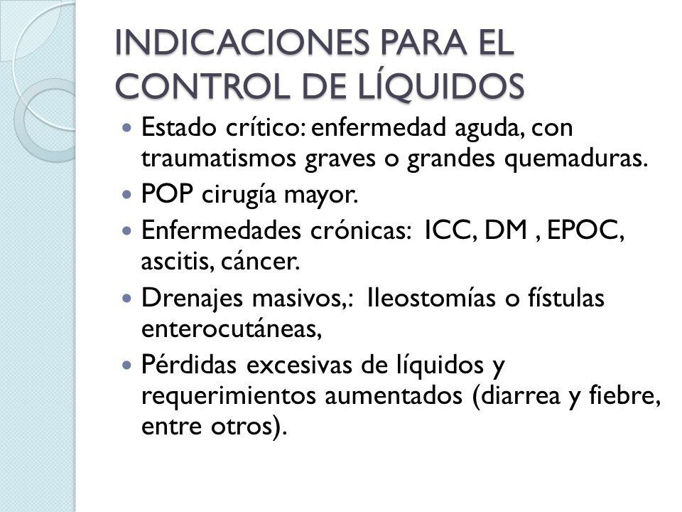 INDICACIONES PARA EL CONTROL DE LÍQUIDOS