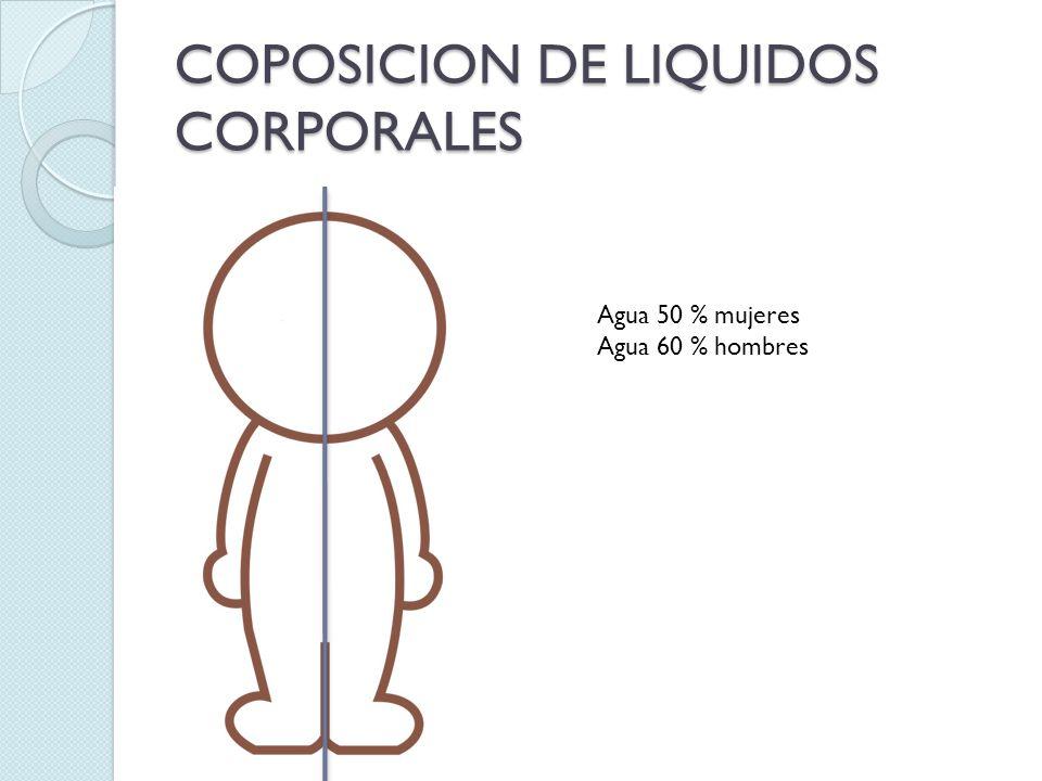 COPOSICION DE LIQUIDOS CORPORALES
