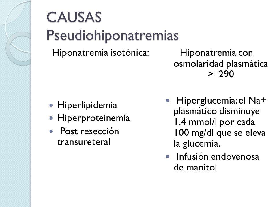CAUSAS Pseudiohiponatremias