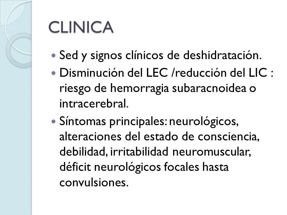 CLINICA Sed y signos clínicos de deshidratación.