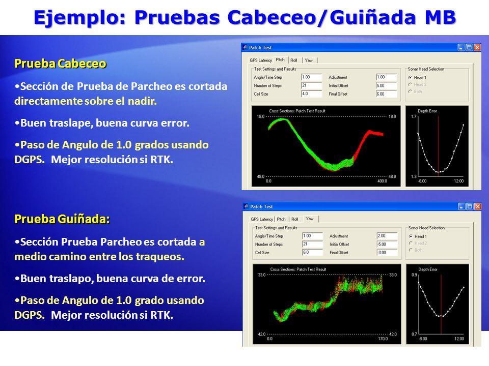 Ejemplo: Pruebas Cabeceo/Guiñada MB