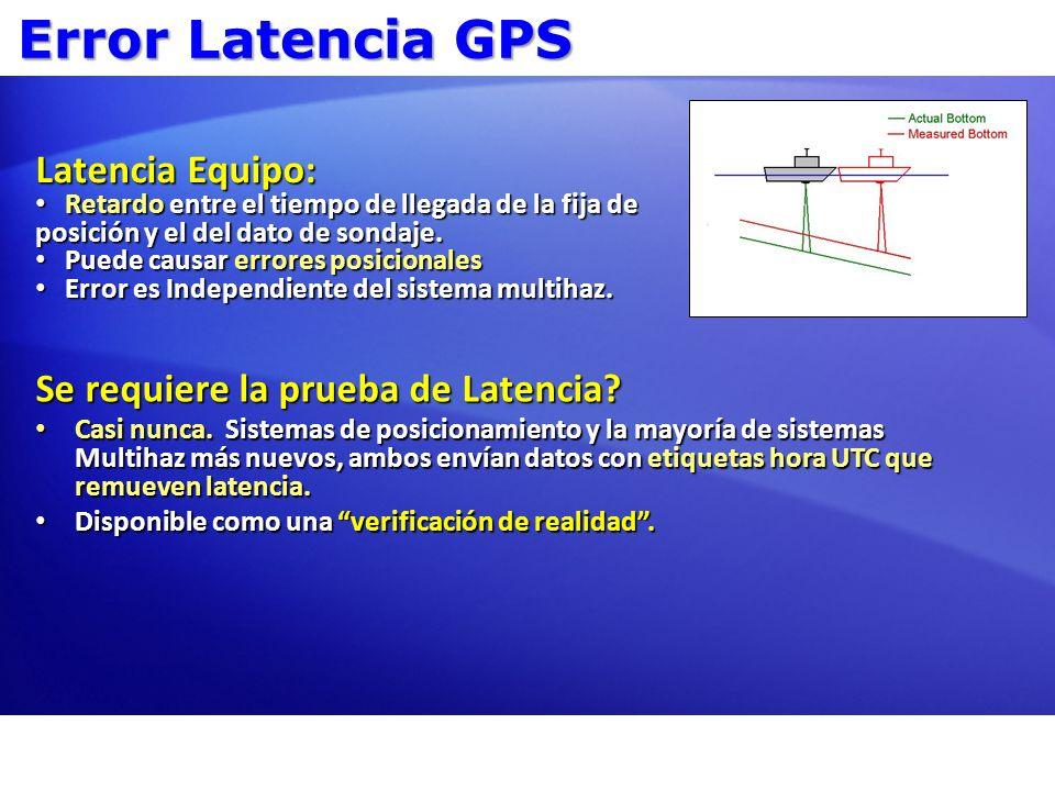 Error Latencia GPS Latencia Equipo: Se requiere la prueba de Latencia