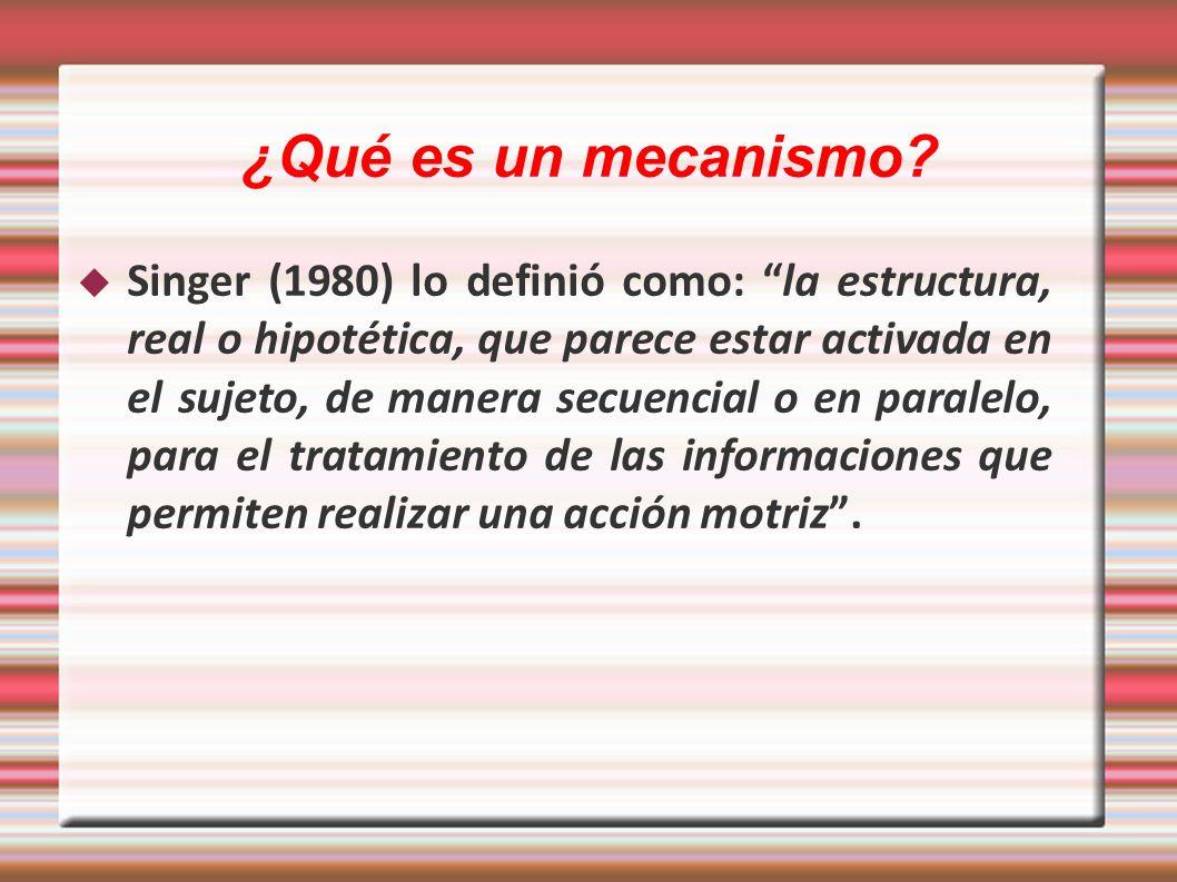 ¿Qué es un mecanismo