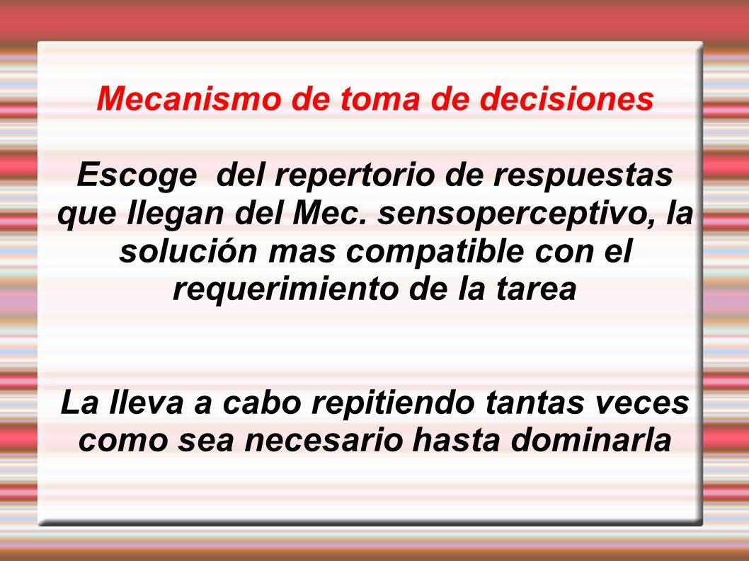 Mecanismo de toma de decisiones Escoge del repertorio de respuestas que llegan del Mec.