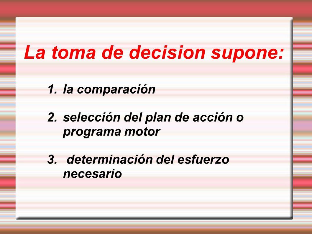 La toma de decision supone: