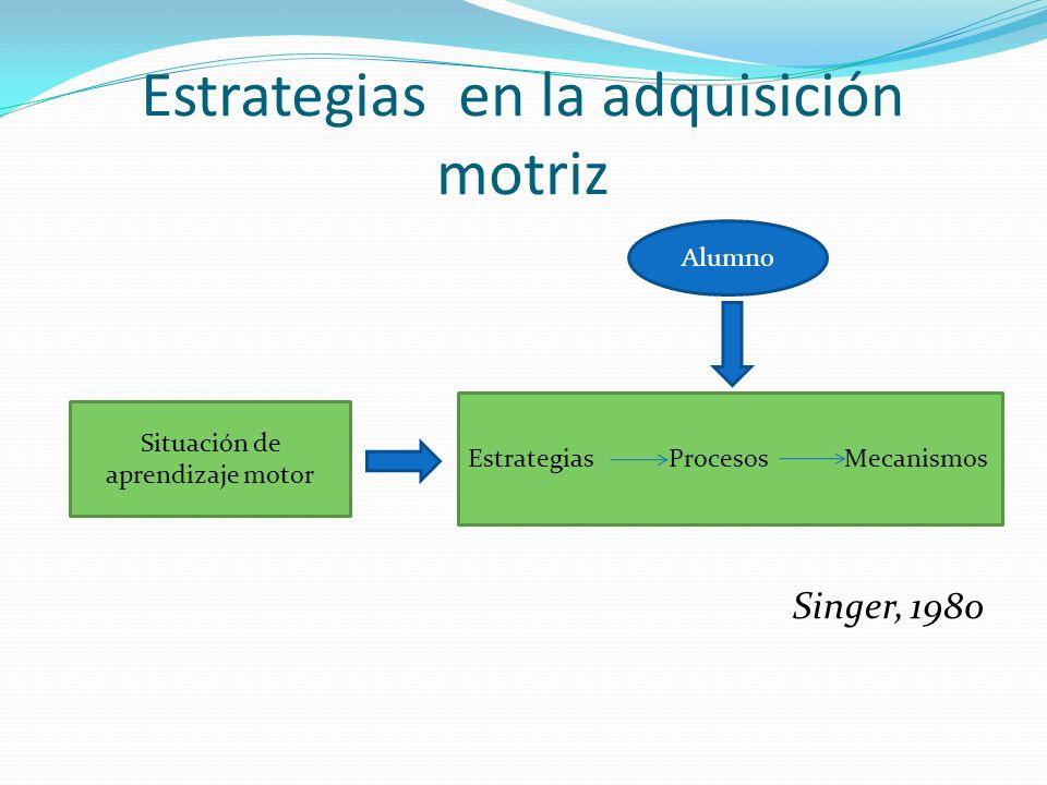 Estrategias en la adquisición motriz