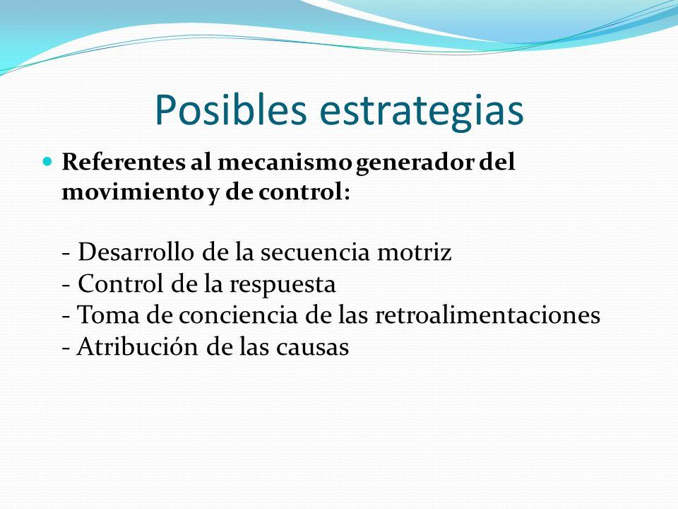 Posibles estrategias