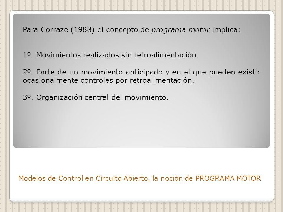 Para Corraze (1988) el concepto de programa motor implica:
