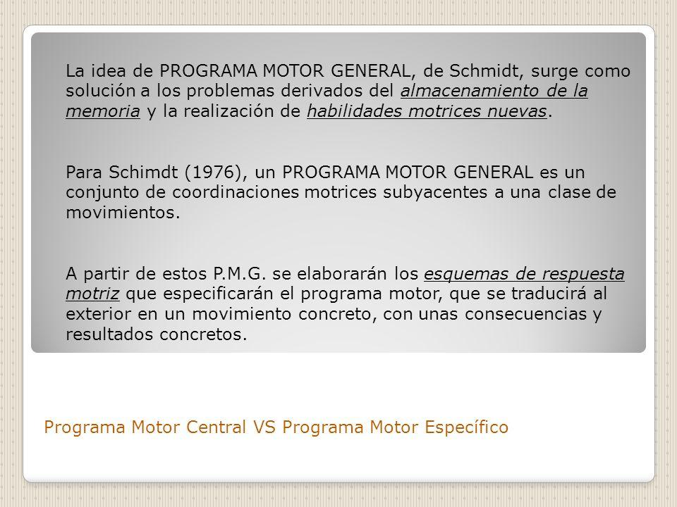 La idea de PROGRAMA MOTOR GENERAL, de Schmidt, surge como solución a los problemas derivados del almacenamiento de la memoria y la realización de habilidades motrices nuevas.