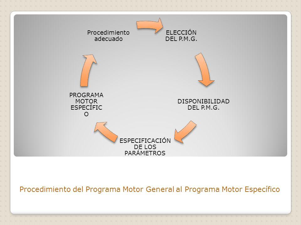 Procedimiento del Programa Motor General al Programa Motor Específico