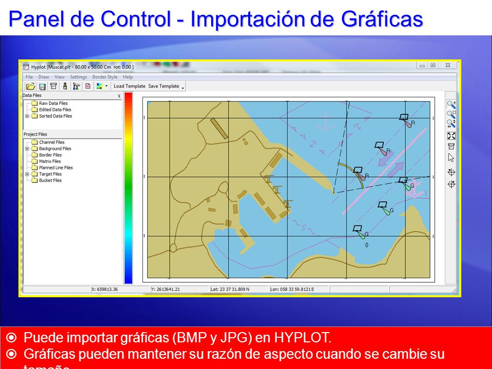 Panel de Control - Importación de Gráficas