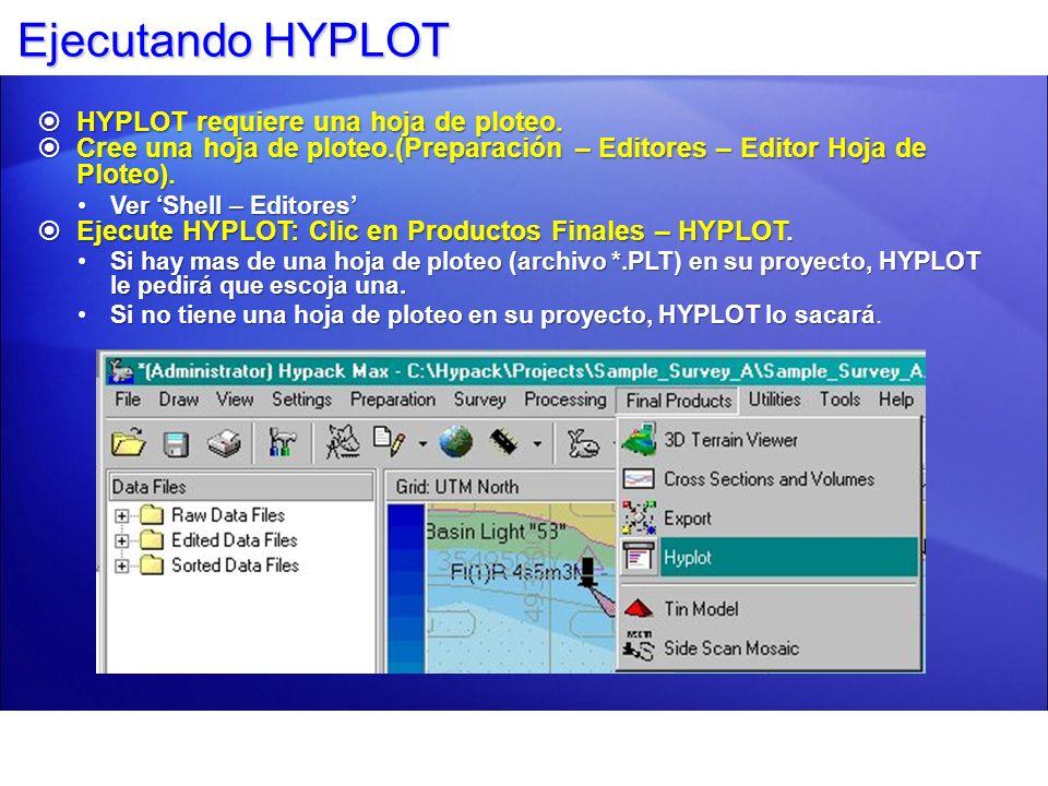 Ejecutando HYPLOT HYPLOT requiere una hoja de ploteo.