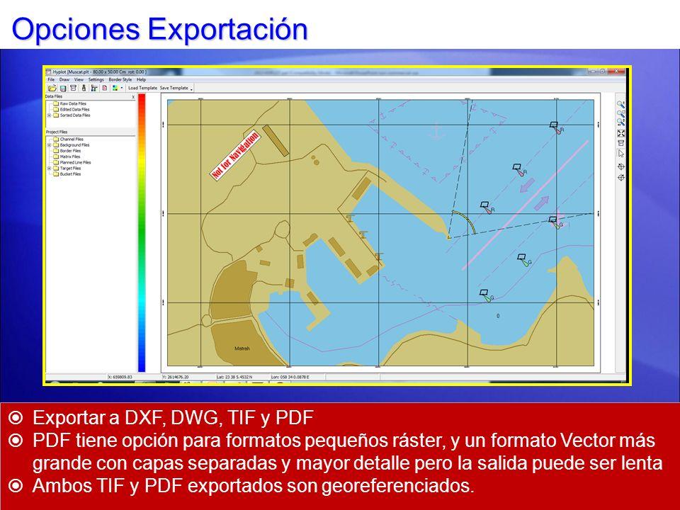 Opciones Exportación Exportar a DXF, DWG, TIF y PDF