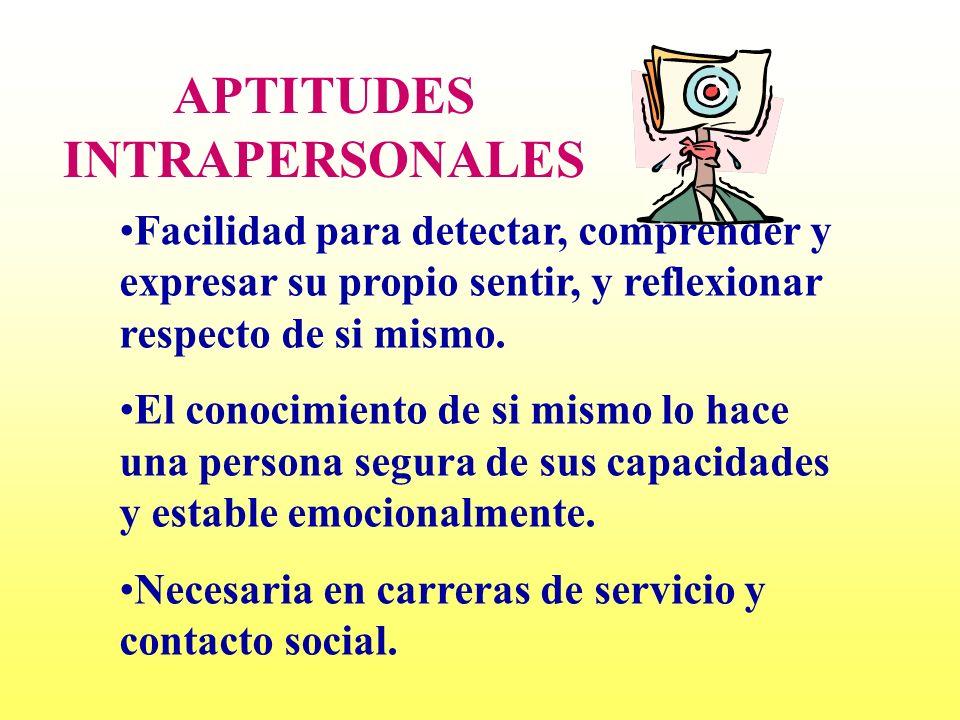 APTITUDES INTRAPERSONALES