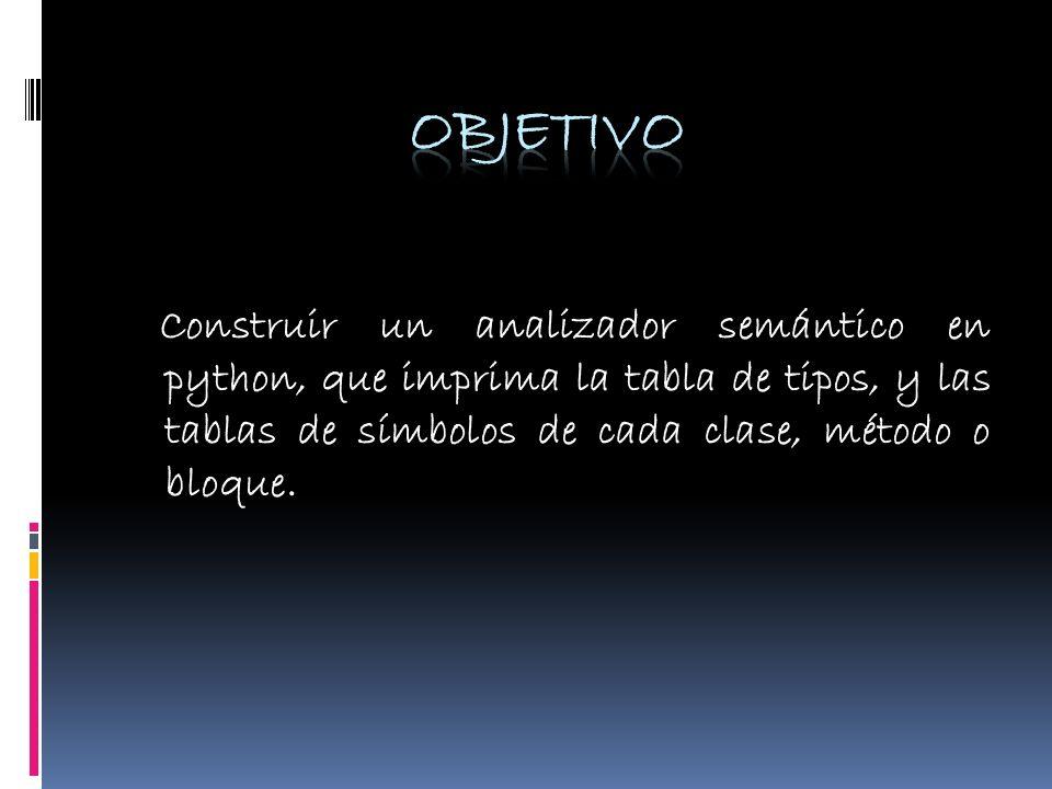 OBJETIVO Construir un analizador semántico en python, que imprima la tabla de tipos, y las tablas de símbolos de cada clase, método o bloque.