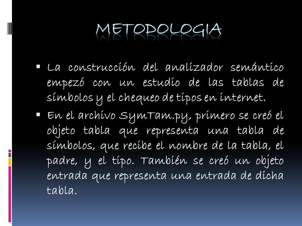 METODOLOGIA La construcción del analizador semántico empezó con un estudio de las tablas de símbolos y el chequeo de tipos en internet.