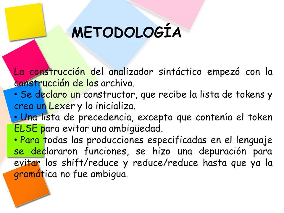 METODOLOGÍA La construcción del analizador sintáctico empezó con la construcción de los archivo.