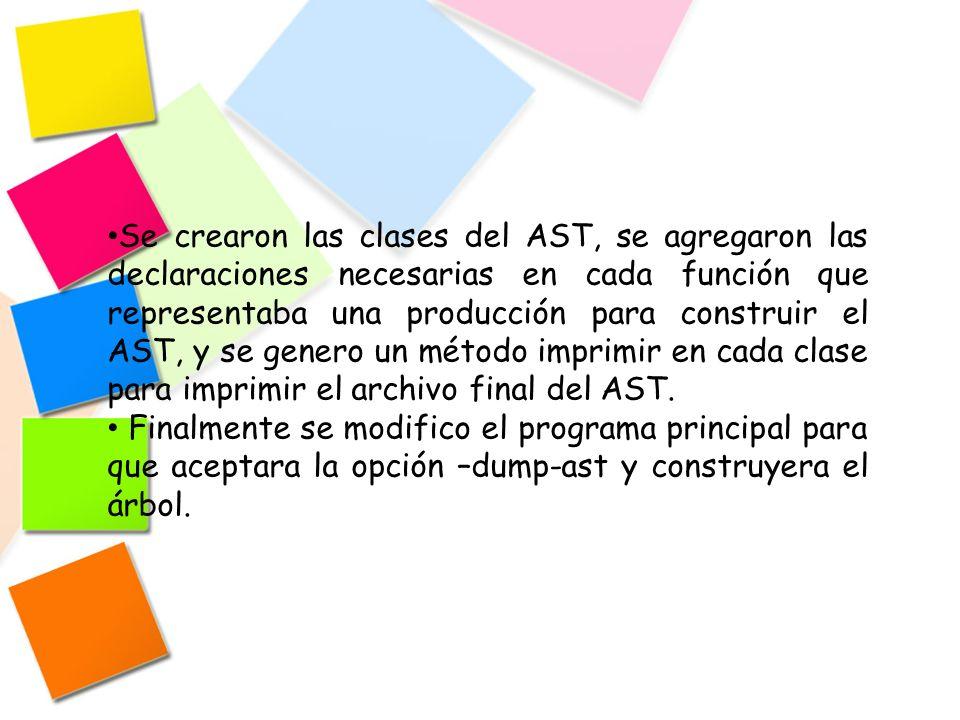 Se crearon las clases del AST, se agregaron las declaraciones necesarias en cada función que representaba una producción para construir el AST, y se genero un método imprimir en cada clase para imprimir el archivo final del AST.