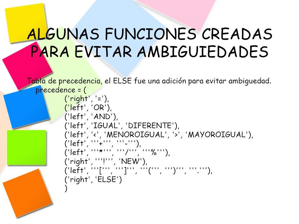 ALGUNAS FUNCIONES CREADAS PARA EVITAR AMBIGUIEDADES