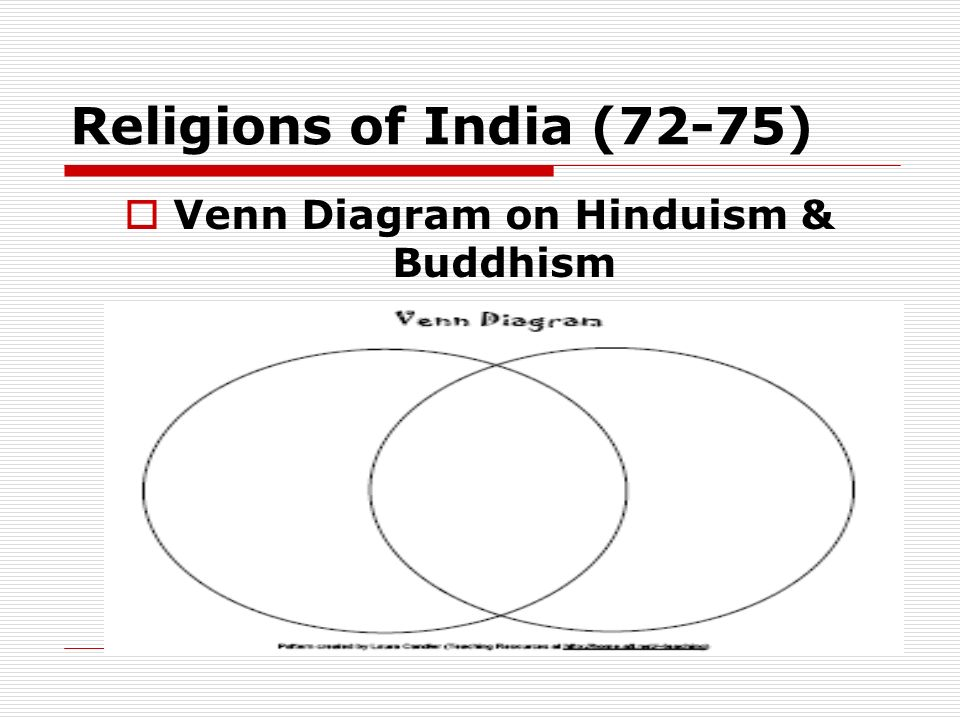 Venn Diagram on Hinduism & Buddhism
