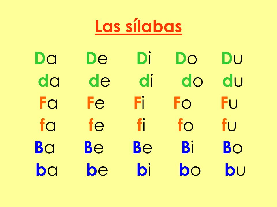 Las sílabas Da De Di Do Du da de di do du Fa Fe Fi Fo Fu fa fe fi fo fu Ba Be Be Bi Bo ba be bi bo bu
