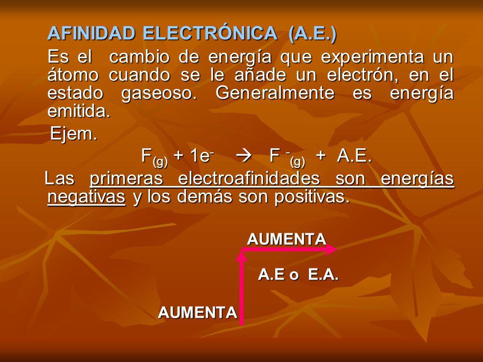 Periodicidad qu mica y reacciones qu micas ppt descargar - Energias positivas y negativas ...