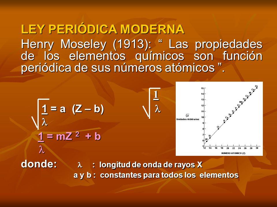Periodicidad qumica y reacciones qumicas ppt descargar 5 donde longitud urtaz Image collections