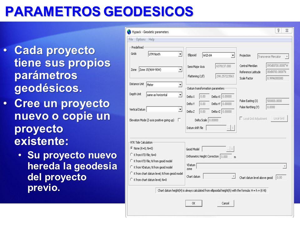 PARAMETROS GEODESICOS