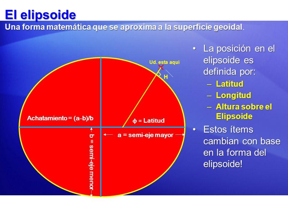 El elipsoide Una forma matemática que se aproxima a la superficie geoidal.