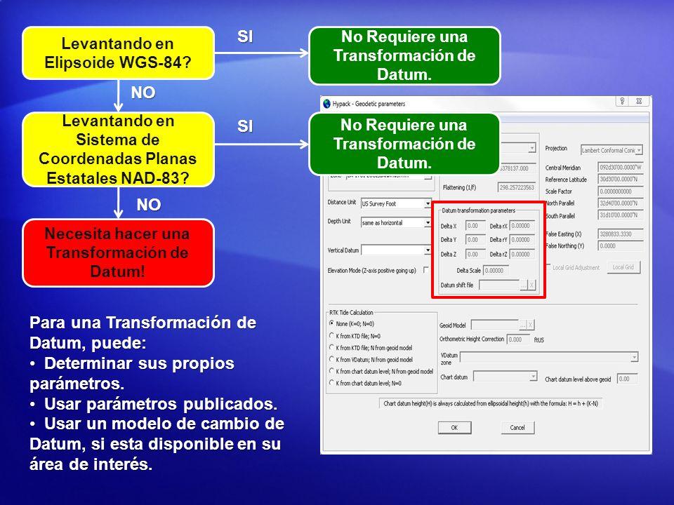 Para una Transformación de Datum, puede: